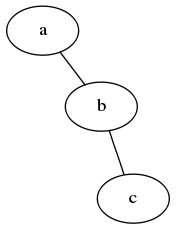 (Graph generated from the above example code)